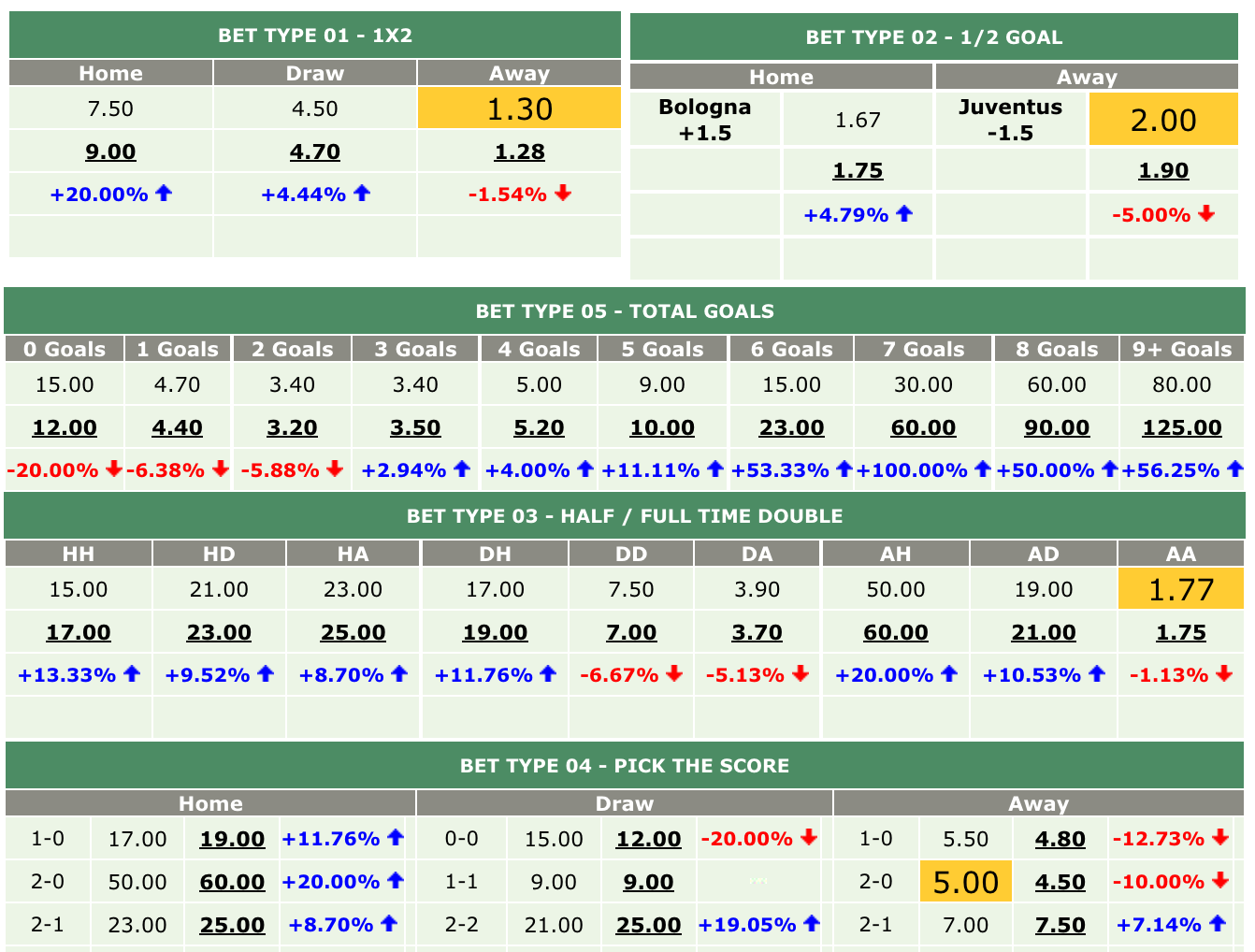 singapore pools soccer betting guide